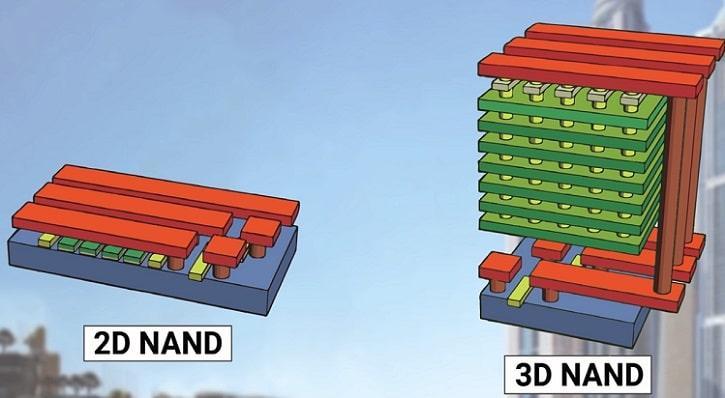 2D NAND và 3D NAND